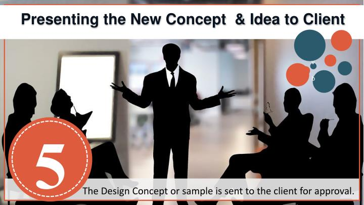 Presenting the New Concept  & Idea to Client