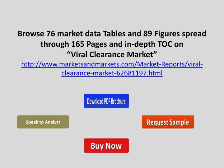 Browse 76 market data Tables and 89 Figures spread through 165 Pages and in-depth TOC on