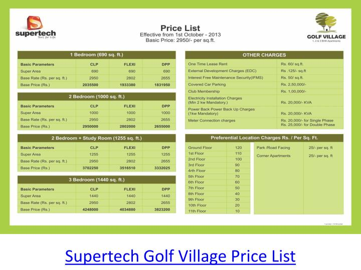 Supertech Golf Village Price List