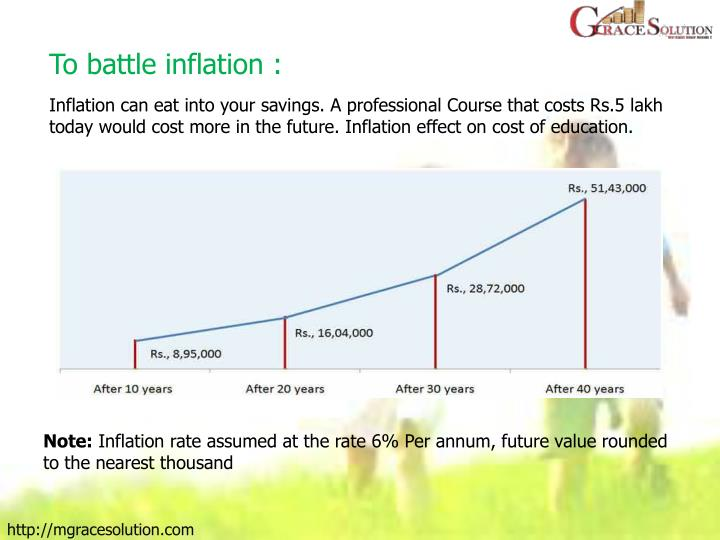 inflation is assumed Projecting clients' expenses in your financial planning program requires the  planner to set an assumed inflation rate.