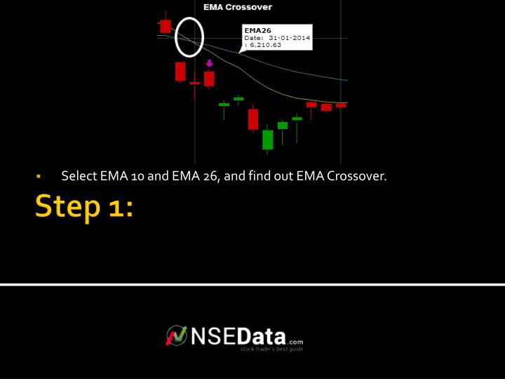 Select ema 10 and ema 26 and find out ema crossover