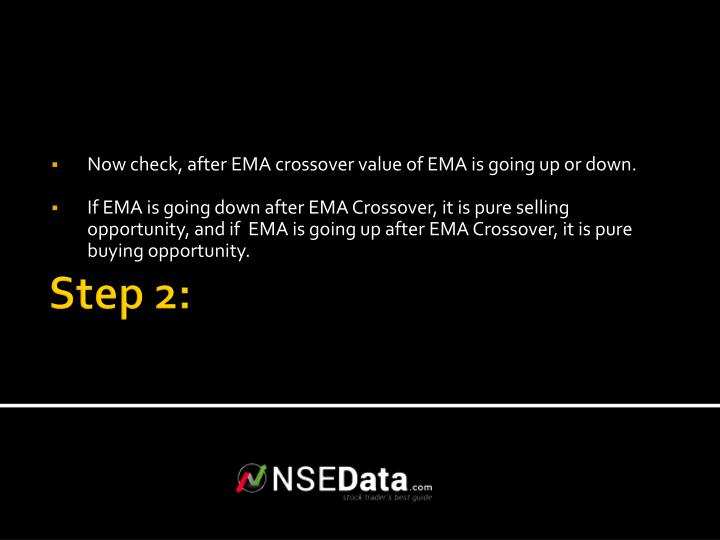 Now check, after EMA crossover value of EMA is going up or down.