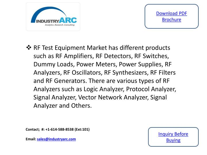 Ppt Rf Test Equipment Market Non Replaceable Market