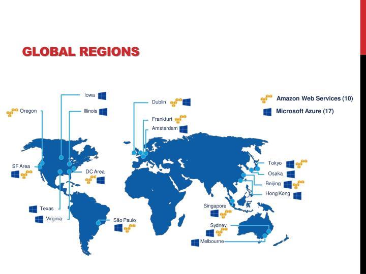 Global regions