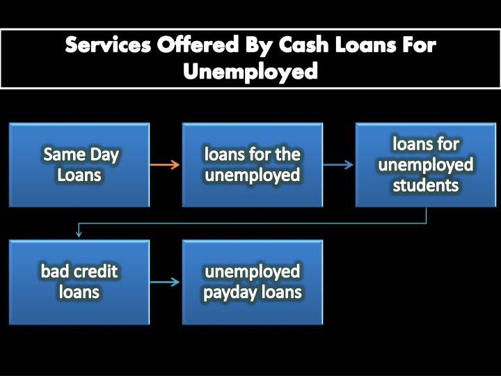 PPT - Cash Loans For Unemployed: Get Fast Financial Help To Meet Routine And Unexpected Expenses ...