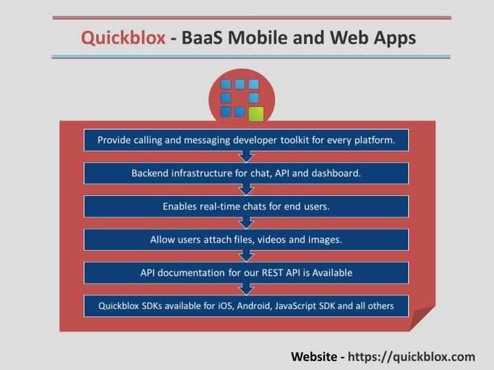 Quickblox - BaaS Mobile and Web Apps