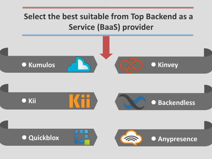Select the best suitable from Top Backend as a