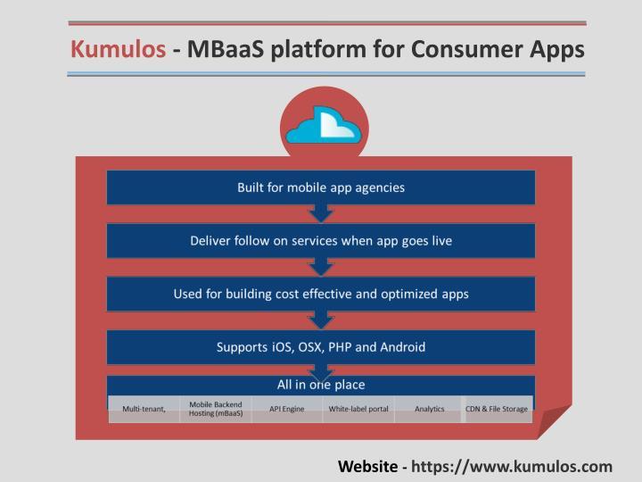 Kumulos - MBaaS platform for Consumer Apps