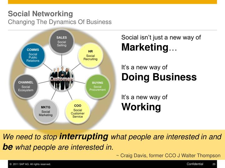 does a business have any social What social business does to cross to the other side is provide techniques and approaches which allow us to uncover what we already know using a corporate portal and some enterprise search tool will provide a mechanism to let you do a broad search across the organizations' silos provided you.