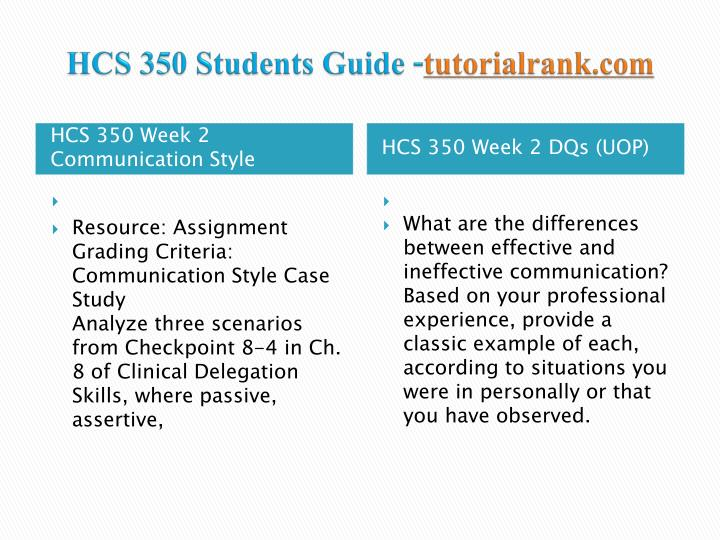 communication style case study hcs 350 View effective communication skills hcs 350 week 2 dq 1 hcs 350 week 2 dq 2 hcs 350 week 2 communication style case study hcs 350 week 3 dq 1 hcs 350.
