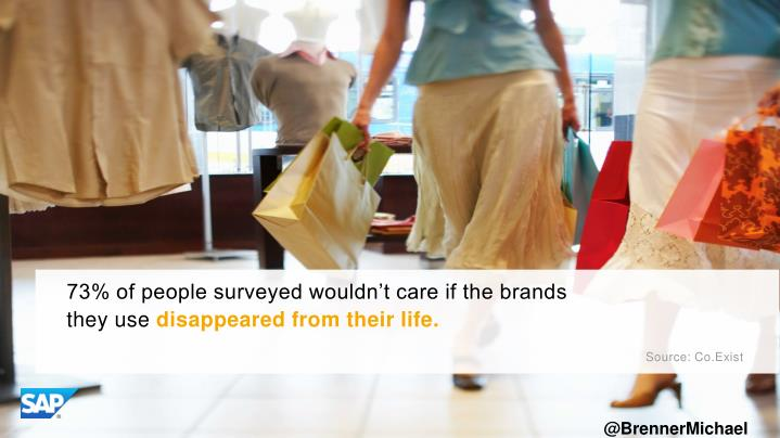 73% of people surveyed wouldn't care if the brands