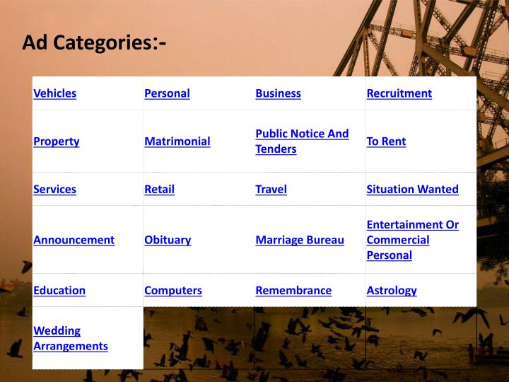 Ad Categories