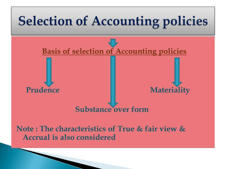 Selection of Accounting policies