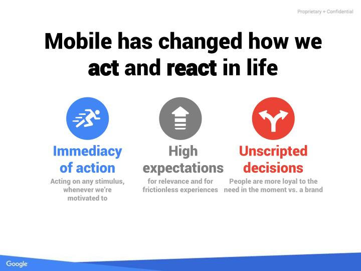 Mobile has changed how we