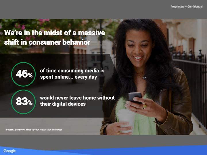 We're in the midst of a massive shift in consumer behavior