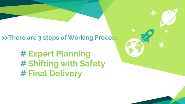 >>There are 3 steps of Working Process:
