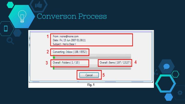 Converson Process