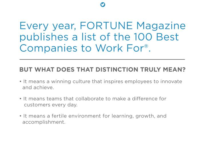Every year, FORTUNE Magazine