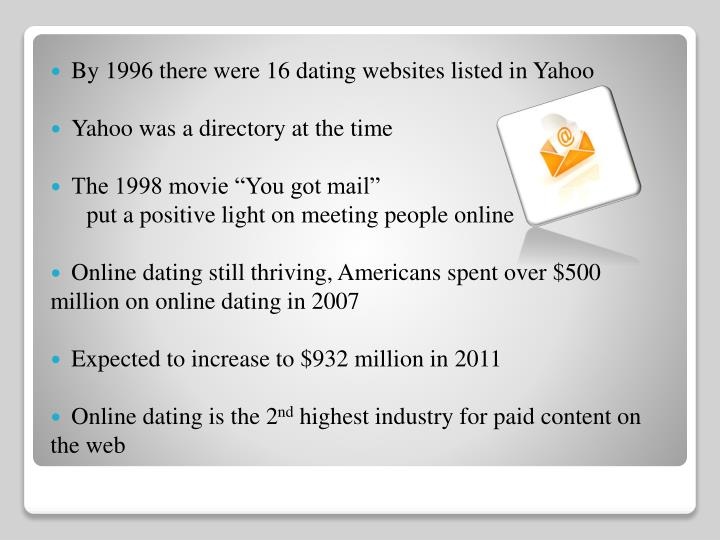 By 1996 there were 16 dating websites listed in Yahoo