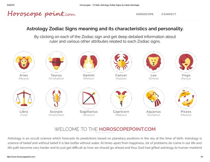 PPT - www horoscopepoint com 12 Astrology Zodiac Signs