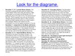 look for the diagrame2
