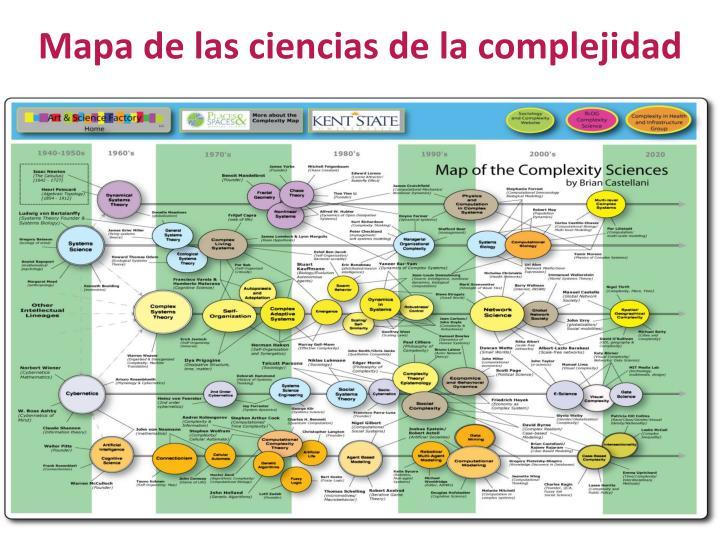 Mapa de las ciencias de la complejidad