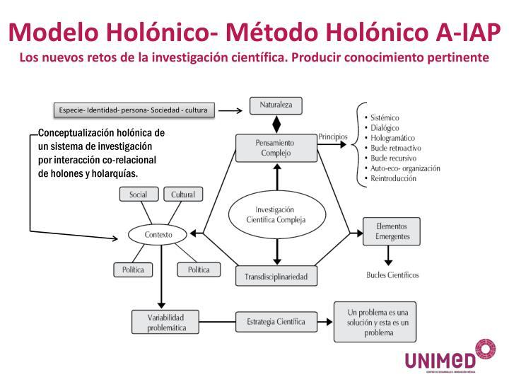 Modelo Holónico- Método Holónico A-IAP