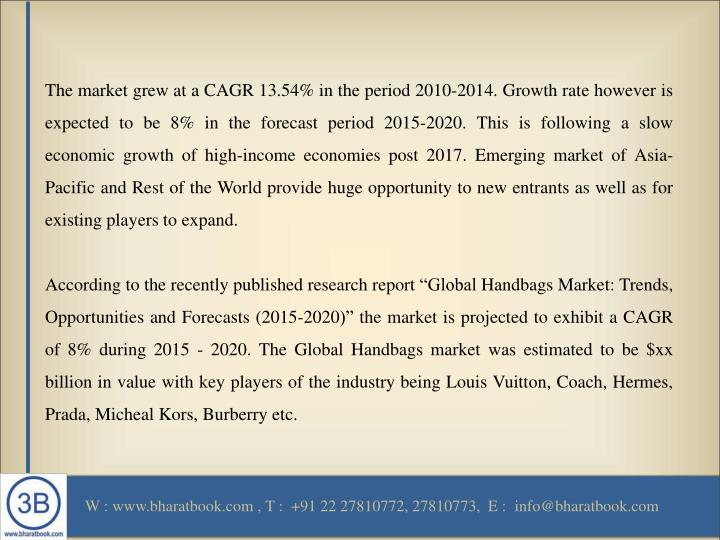 The market grew at a CAGR 13.54% in the period 2010-2014. Growth rate however is expected to be 8% i...