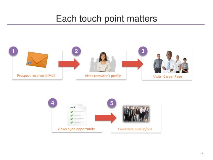 Each touch point matters