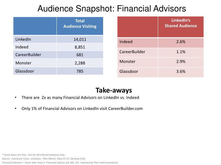Audience Snapshot: Financial Advisors