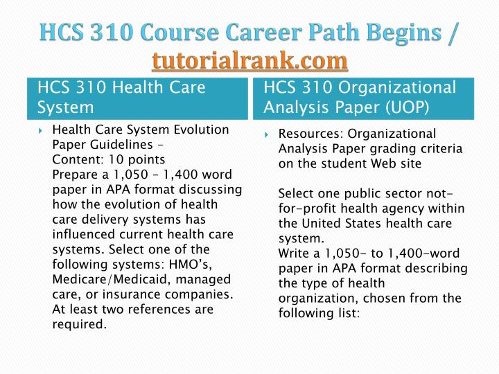 HCS 310 Course Career Path Begins