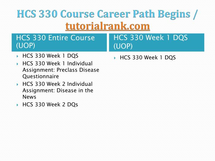 Hcs 330 course career path begins tutorialrank com1
