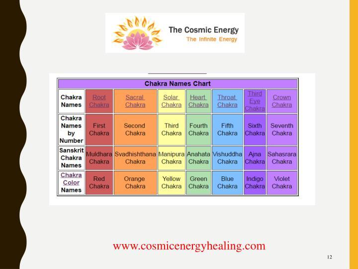 www.cosmicenergyhealing.com