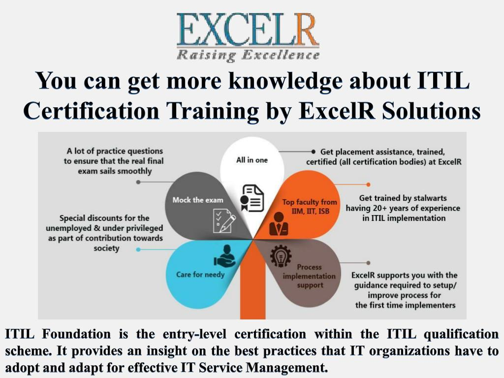 Ppt You Can Get More Knowledge About Itil Certification Training
