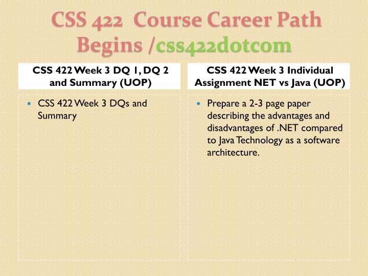 css 422 week 2 individual assignment Css 422 guide peer educator /css422guidedotcom  css 422 week 2 individual assignment design patterns (uop) for more classes visit wwwcss422guidecom.