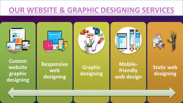 OurWebsite & Graphic Designing Services