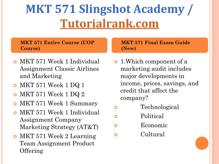 Mkt 571 slingshot academy tutorialrank com1