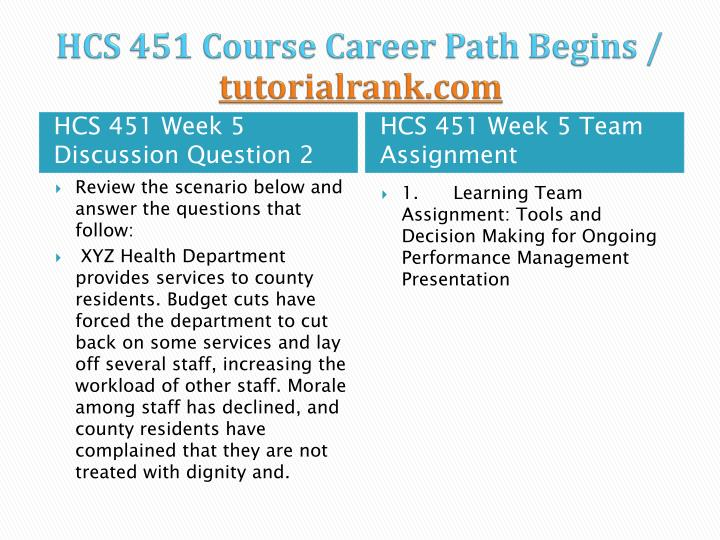 hcs 451 Hcs 451 is a online tutorial store we provides hcs 451 week 2 individual assignment risk management assessment summary.