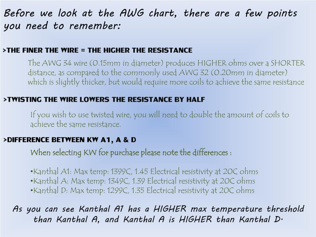 PPT - Kanthal Resistance Wire Guide Chart by Ichor Liquid