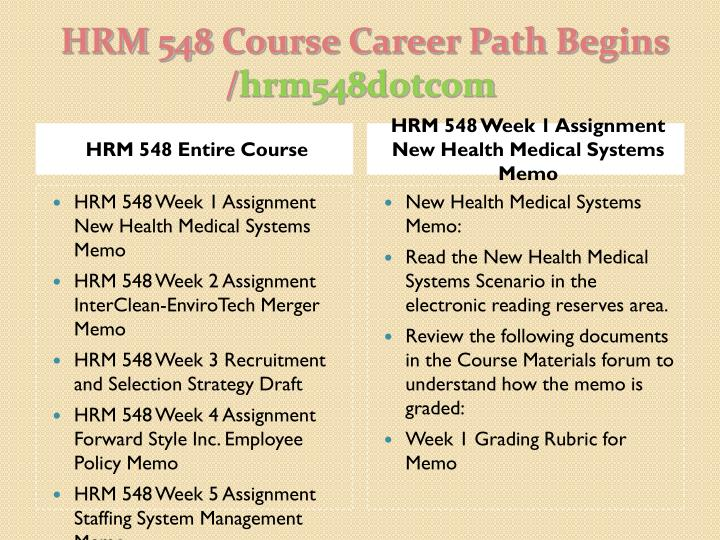 Hrm 548 course career path begins hrm548 dotcom1