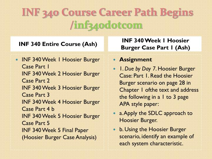 hoosier burger final analysis One final key systems concept with which you should be familiar is the  on one  level of analysis and description, hoosier burger's customer order sys- tem is a.