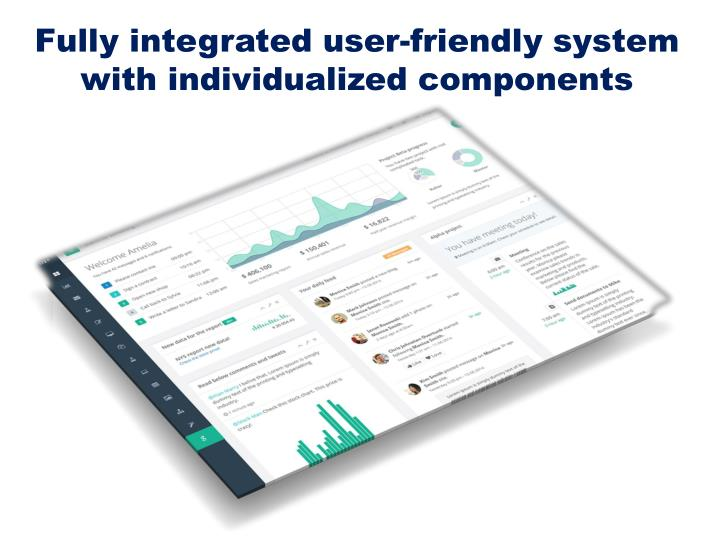 Fully integrated user-friendly system