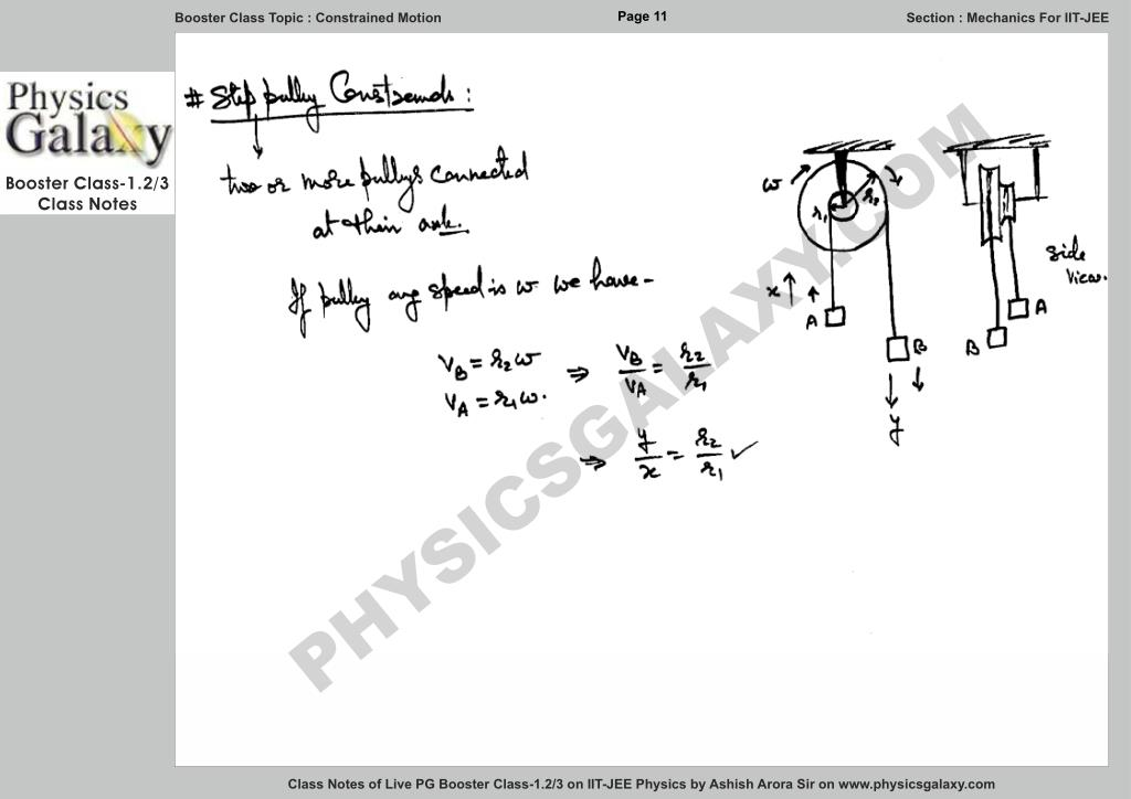 Iit Notes