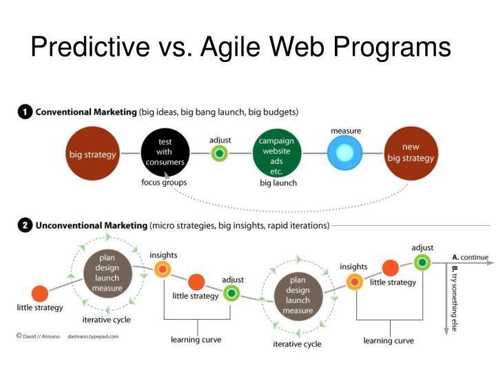 Predictive vs. Agile Web Programs