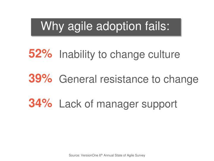 Why agile adoption fails: