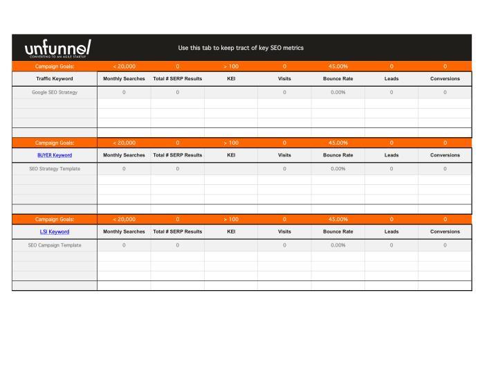 Use this tab to keep tract of key SEO metrics