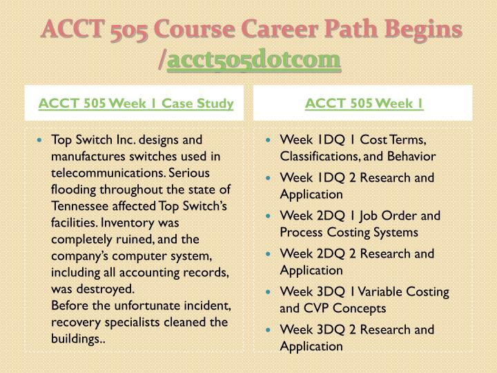 case study 1 acct 505 Acct 504 week 5 case study 2 - internal control different versions) find this pin and more on acct - accounting by alan mark  course resources: acct 504 entire course guide week 1 - useful guidance material for devry university students to secure higher grades.