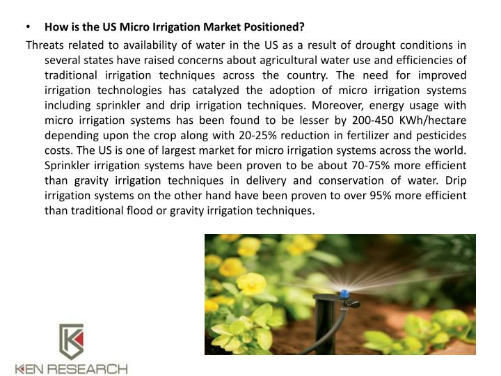 How is the US Micro Irrigation Market Positioned