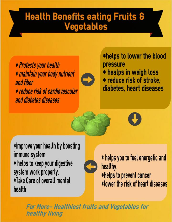 Health Benefits eating Fruits &