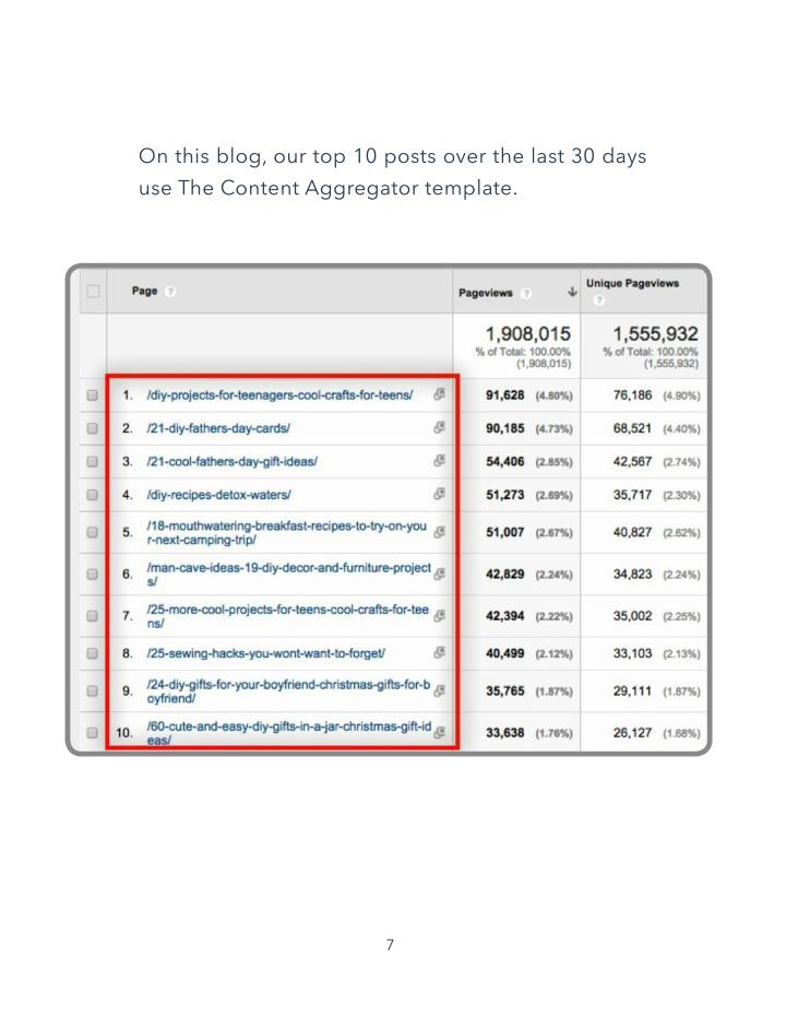 On this blog, our top 10 posts over the last 30 days